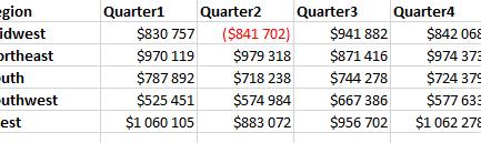 Excel Number Format